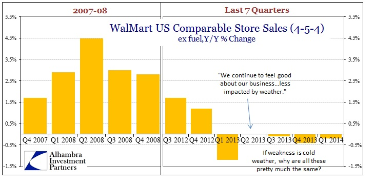 ABOOK May 2014 Target Walmart