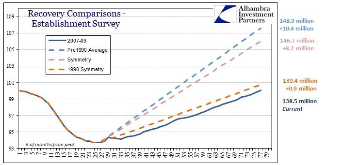ABOOK June 2014 V-Shape Extrapolation