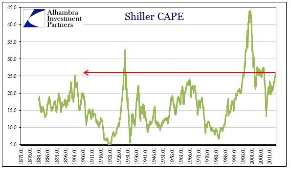 ABOOK Aug 2014 Bubbles CAPE