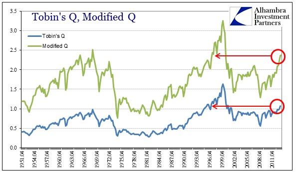 ABOOK Aug 2014 Bubbles Tobins Q