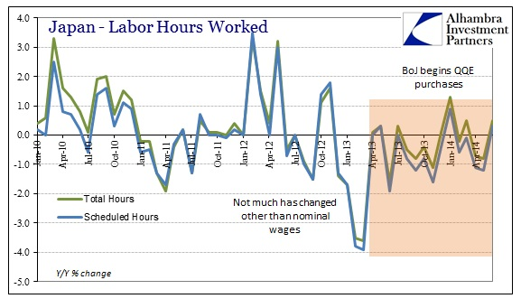ABOOK Aug 2014 Japan HH Hours Worked