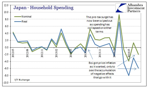 ABOOK Aug 2014 Japan HH Spending