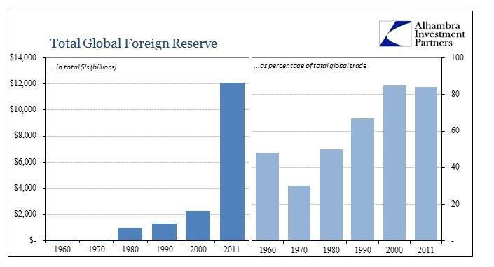 ABOOK Sept 2014 Brazil Global Trade