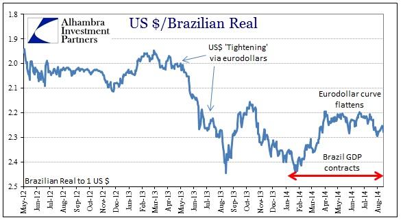 ABOOK Sept 2014 Brazil Real