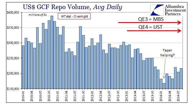 ABOOK Sept 2014 RepoQE Total Volume