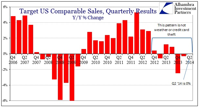 ABOOK Sept 2014 Target Comps
