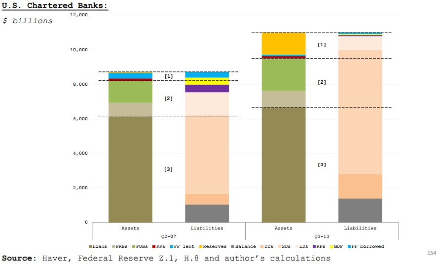 ABOOK Oct 2014 QE in Domestic Banks
