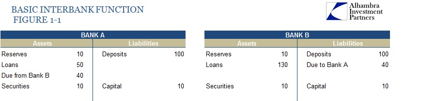 ABOOK Nov 2014 Crisis Interbank Math 1-1