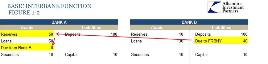 ABOOK Nov 2014 Crisis Interbank Math 1-2