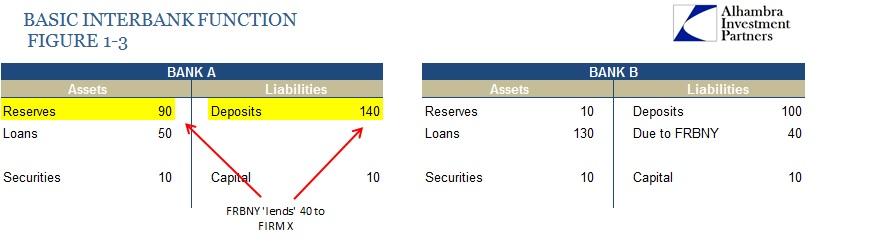 ABOOK Nov 2014 Crisis Interbank Math 1-3a
