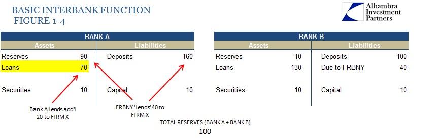 ABOOK Nov 2014 Crisis Interbank Math 1-4a