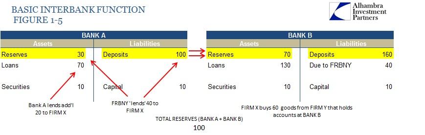 ABOOK Nov 2014 Crisis Interbank Math 1-5a
