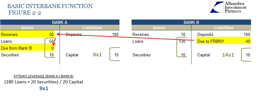 ABOOK Nov 2014 Crisis Interbank Math 2-2
