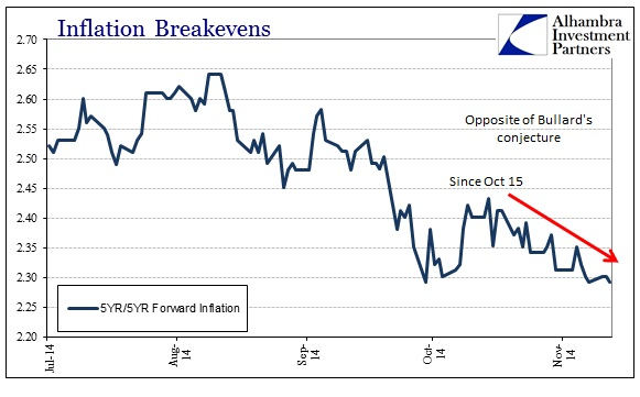 ABOOK Nov 2014 Inflation What 5-5 October
