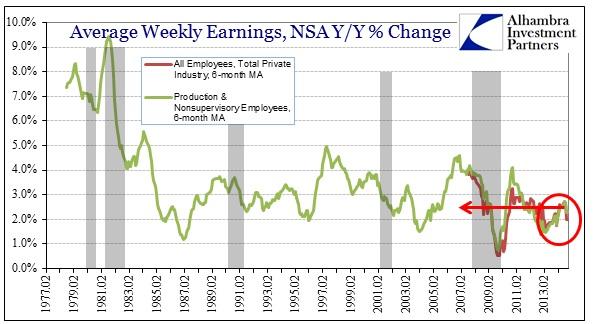 ABOOK Nov 2014 Payrolls Wages