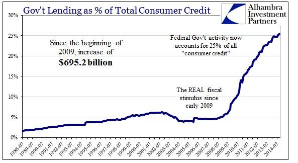 ABOOK Dec 2014 Cons Credit Govt