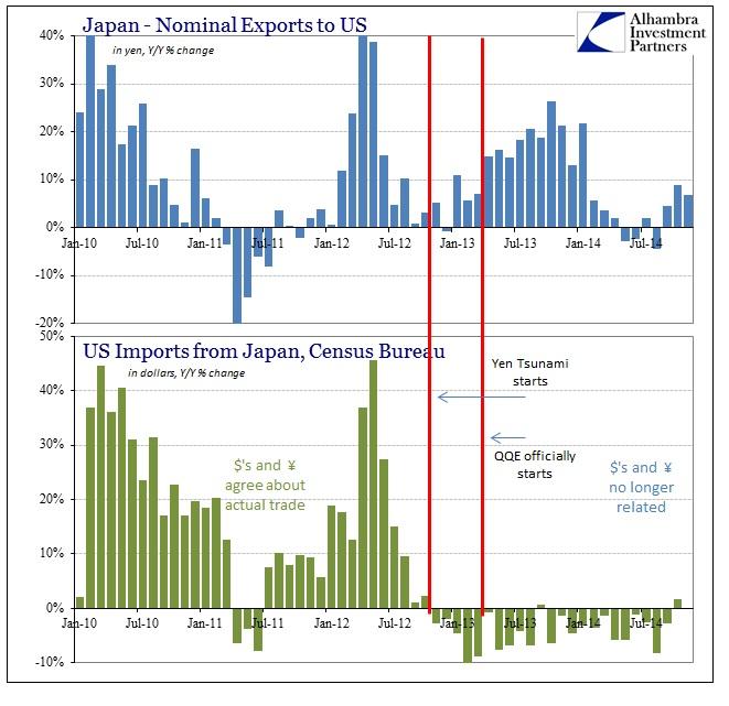 ABOOK Dec 2014 Japan Trade Balance Exports USDJPY