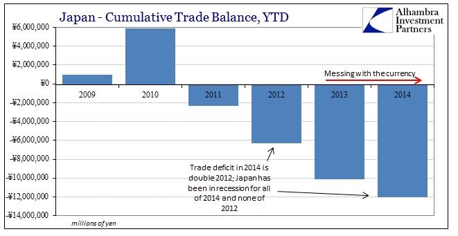 ABOOK Dec 2014 Japan Trade Balance YTD2