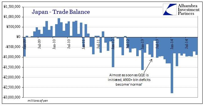 ABOOK Dec 2014 Japan Trade Balance
