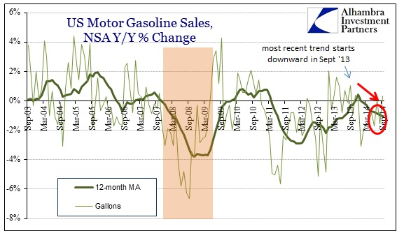 ABOOK Dec 2014 US Gasoline