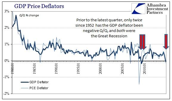 ABOOK Jan 2014 GDP Deflators