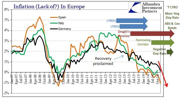 ABOOK Jan 2015 Europeflation