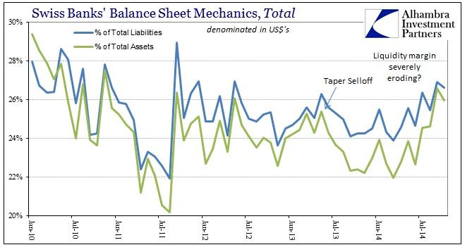 ABOOK Jan 2015 SNB Swiss Banks Structure Interbank Recent