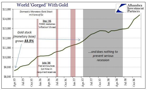 ABOOK Feb 2015 Flow Gorged Gold