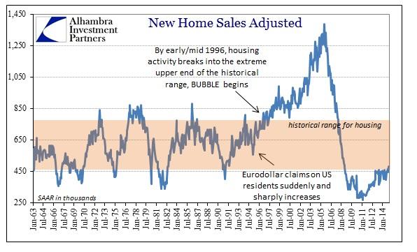 ABOOK Feb 2015 New Home Sales SAAR Longer