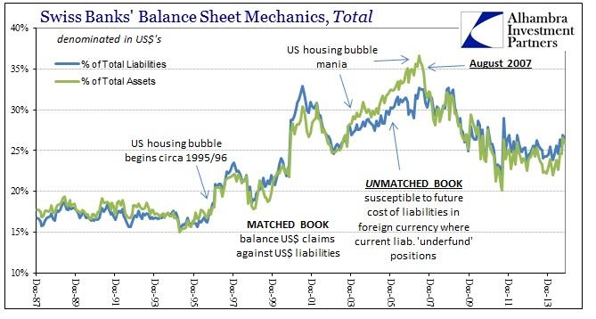 ABOOK March 2015 Dollar Swiss