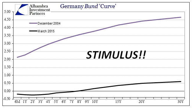 ABOOK March 2015 German Bund Longer