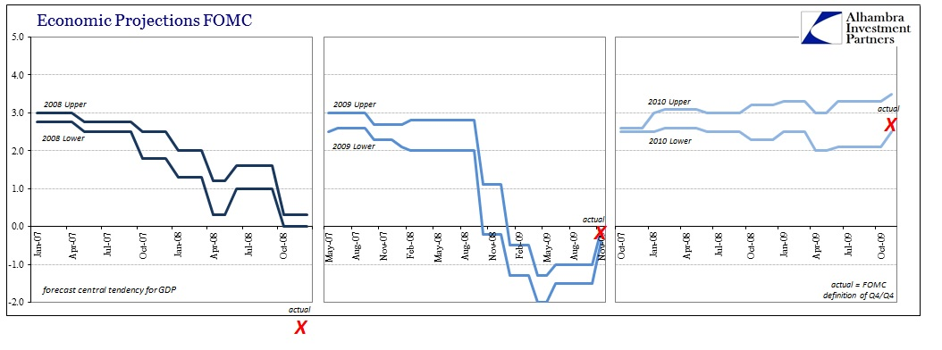 ABOOK March 2015 Long Run GDP GR Tendencies