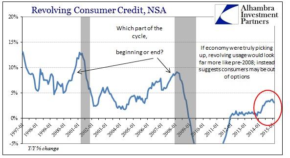 ABOOK April 2015 Cons Credit Revolve YY