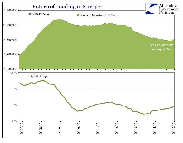 ABOOK April 2015 Euro Lending NFC2