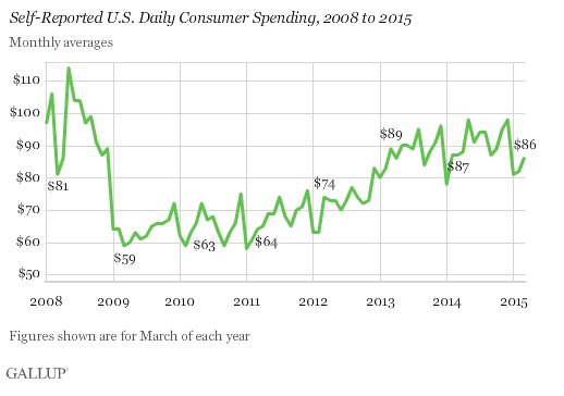 ABOOK April 2015 Gallup Monthly