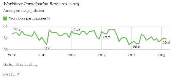 ABOOK April 2015 Gallup Workforce