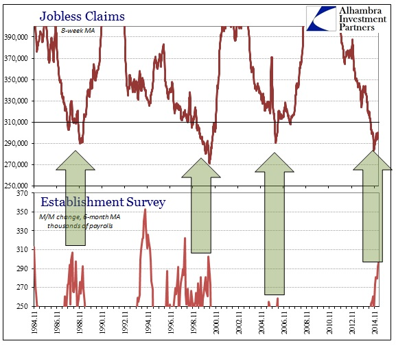ABOOK April 2015 Jobless Payrolls History