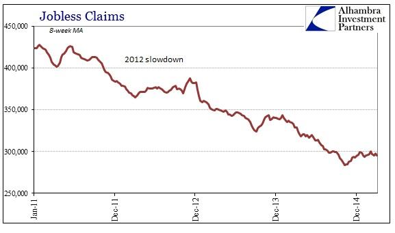 ABOOK April 2015 Jobless Payrolls