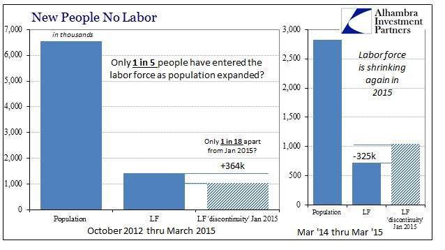 ABOOK April 2015 Payrolls LF