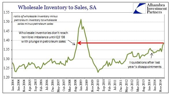 ABOOK April Retail Wholesale Ratio