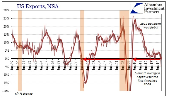 ABOOK March 2015 ExIm Exports Longer