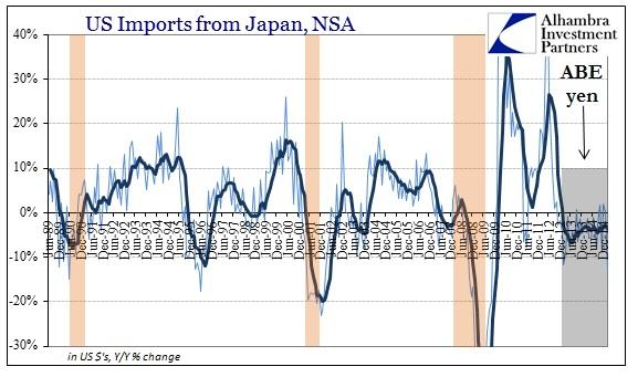 ABOOK March 2015 ExIm Imports Japan Longer