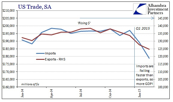 ABOOK March 2015 ExIm Imports SA