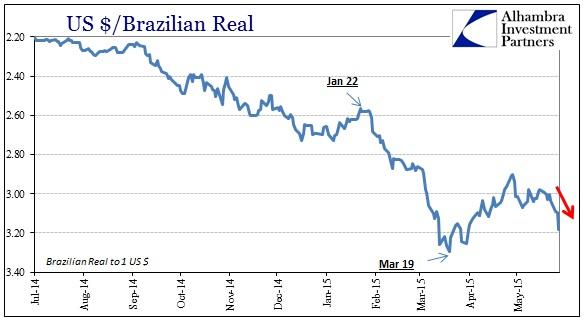 ABOOK May 2015 Dollar Again BRL