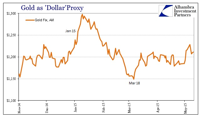 ABOOK May 2015 Dollar Turn Gold