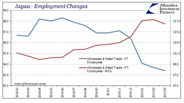 ABOOK May 2015 Japan Recession FT Drops Trade