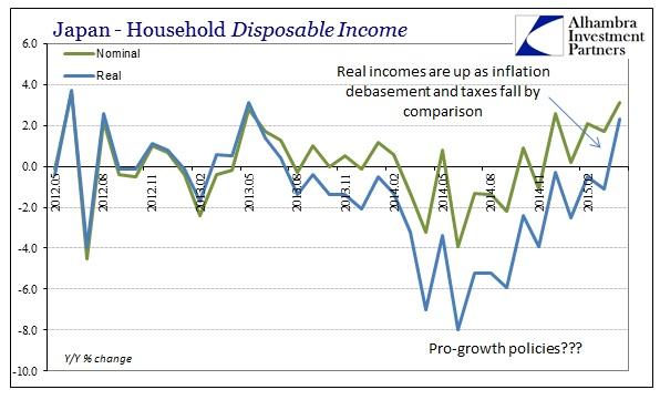 ABOOK May 2015 Japan Recession HH DPI