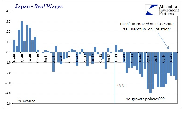 ABOOK May 2015 Japan Recession Real Wages