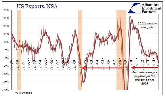 ABOOK June 2015 ExIm Exports YY Longer