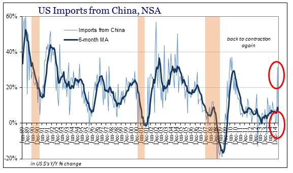ABOOK June 2015 ExIm Imports China